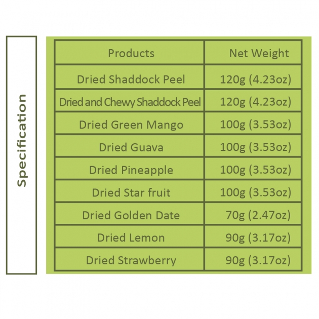 Dried Fruits 4